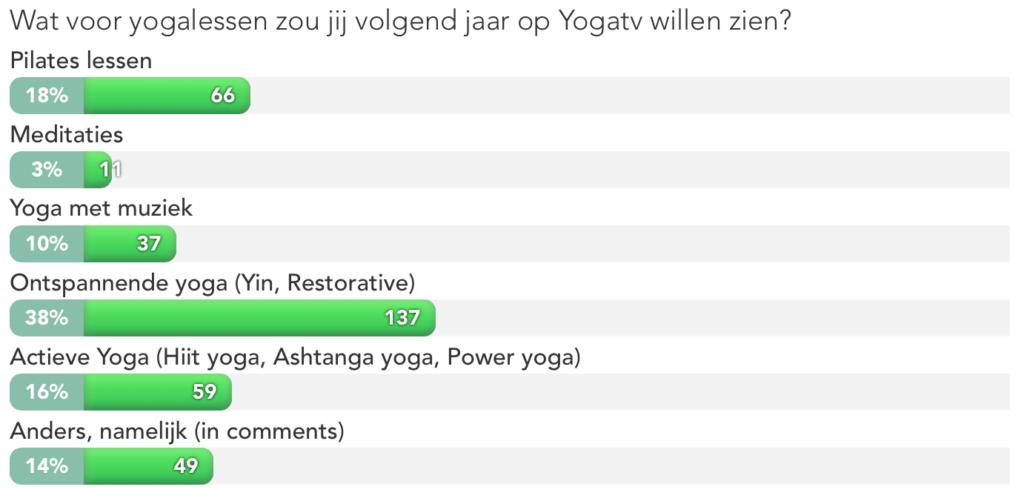 yogatv